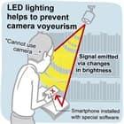 Блокировка съёмки мобильной камеры