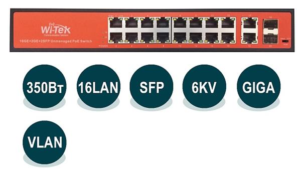 Wi-Tek WI-PS320GF