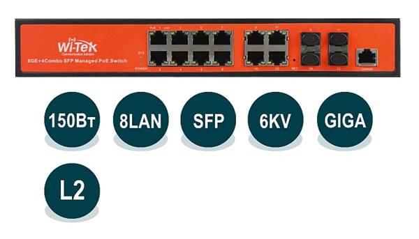 Wi-Tek WI-PMS312GF