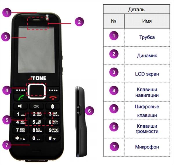 iTone iT122W