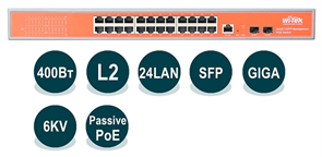 Wi-Tek WI-PMS326GF-24V